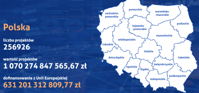 Mapa dotacji – zobacz projekty współfinansowane ze środków UE realizowane w Polsce!
