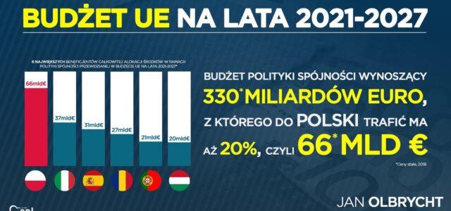 Wieloletni budżet UE na lata 2021 -2027 przyjęty